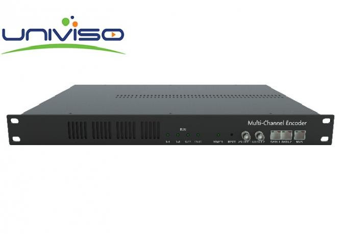 Idea Solution Head End Processor HD/SD H.264/H.265/HEVC 16 Channels Encoder For IPTV OTT 3