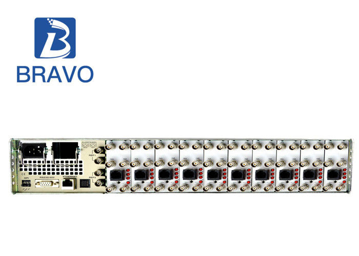 Standby To Auxiliary IP And ASI Switch , Composite Video Quad Splitter 800M Max Bit Rate