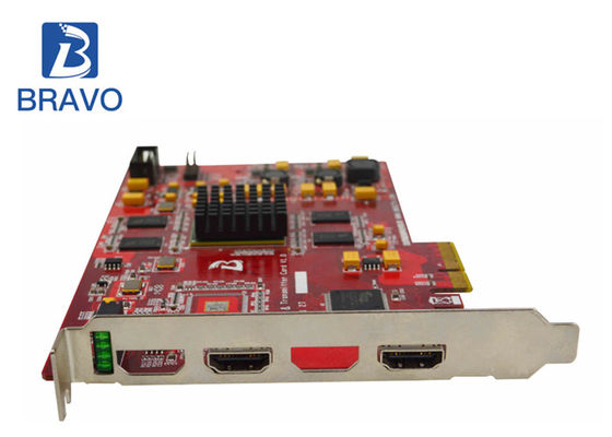 Ultra HD 4K Video I / O Card 1 X HDMI Video Capture Transceiver Simultaneously